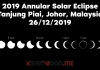 2019 Annular Solar Eclipse, Tanjung Piai
